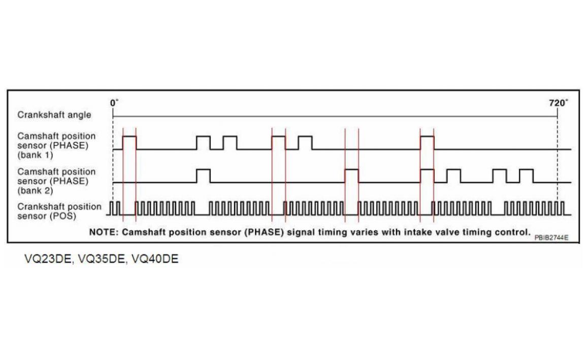 Эталон синхронизации - Сигнал ДПКВ + ДПРВ - Infiniti - FX35 2003-2008 : Image 1