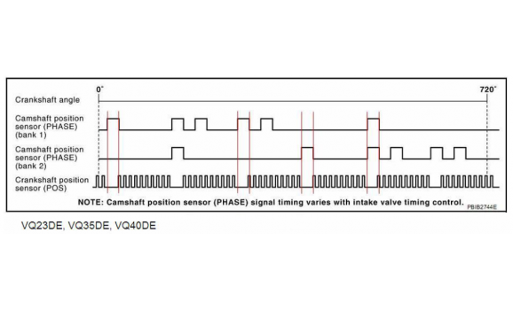 Эталон синхронизации - Сигнал ДПКВ + ДПРВ - Infiniti - FX35 2003-2008 : Image 2