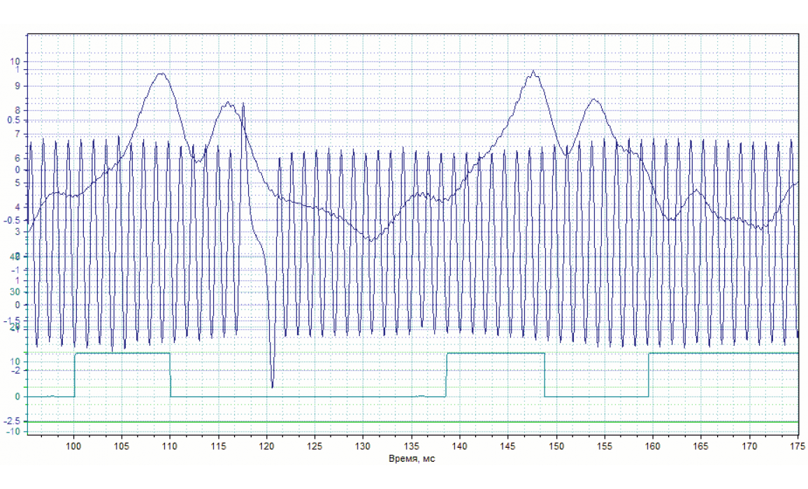CAM retard - CKP & CKM signal - Audi - A4 (B6) 2000–2006 : Image 1