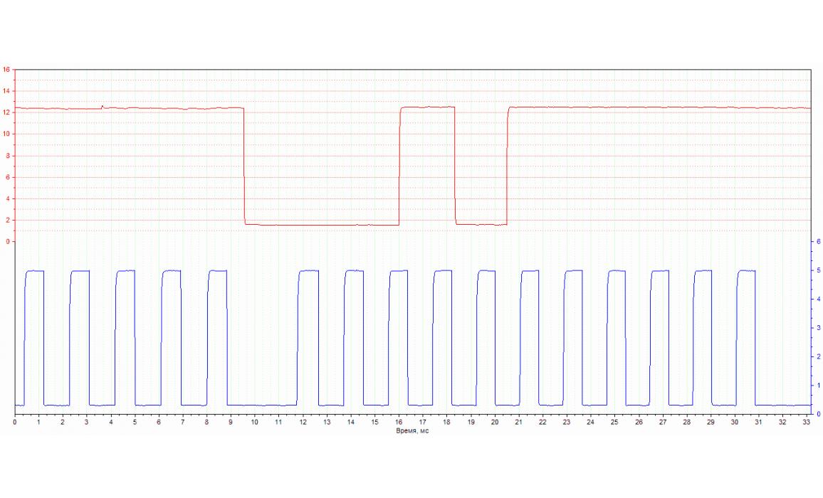Эталон синхронизации - Сигнал ДПКВ + ДПРВ - Mitsubishi - Colt 2002–2012 : Image 1