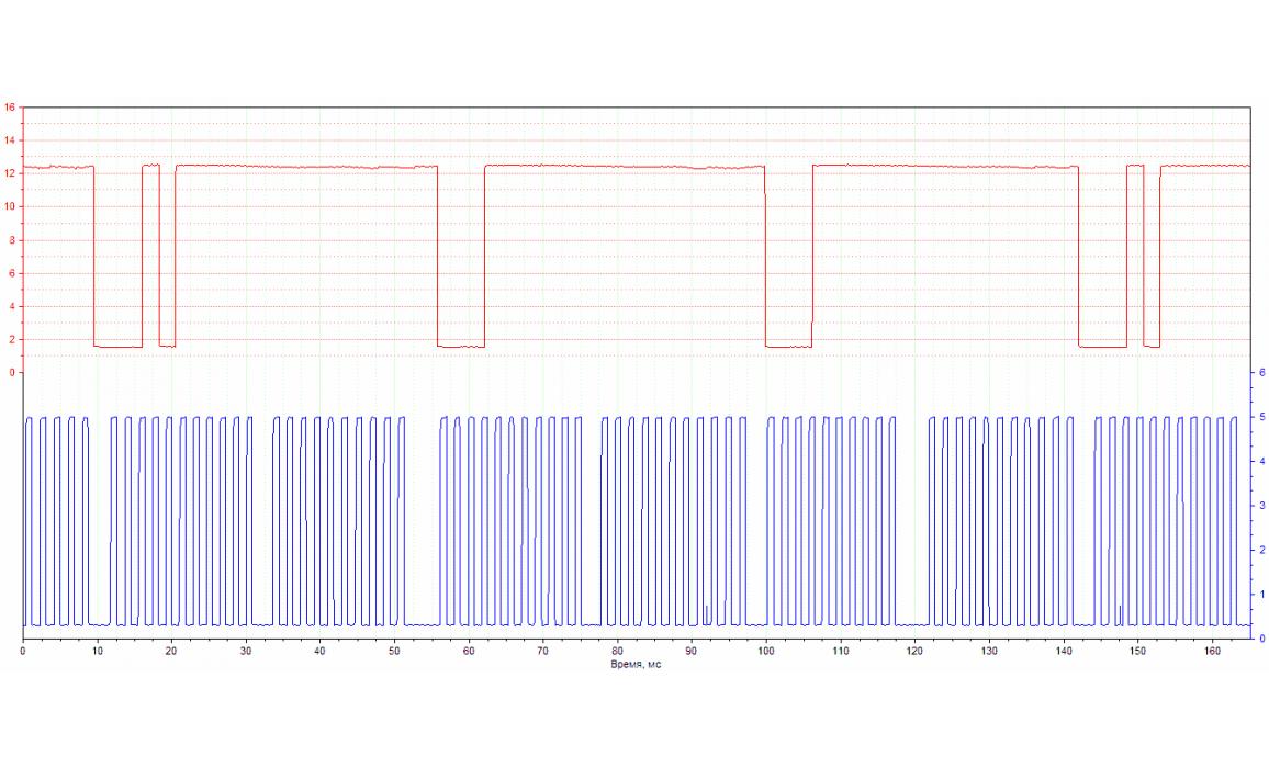 Эталон синхронизации - Сигнал ДПКВ + ДПРВ - Mitsubishi - Colt 2002–2012 : Image 2