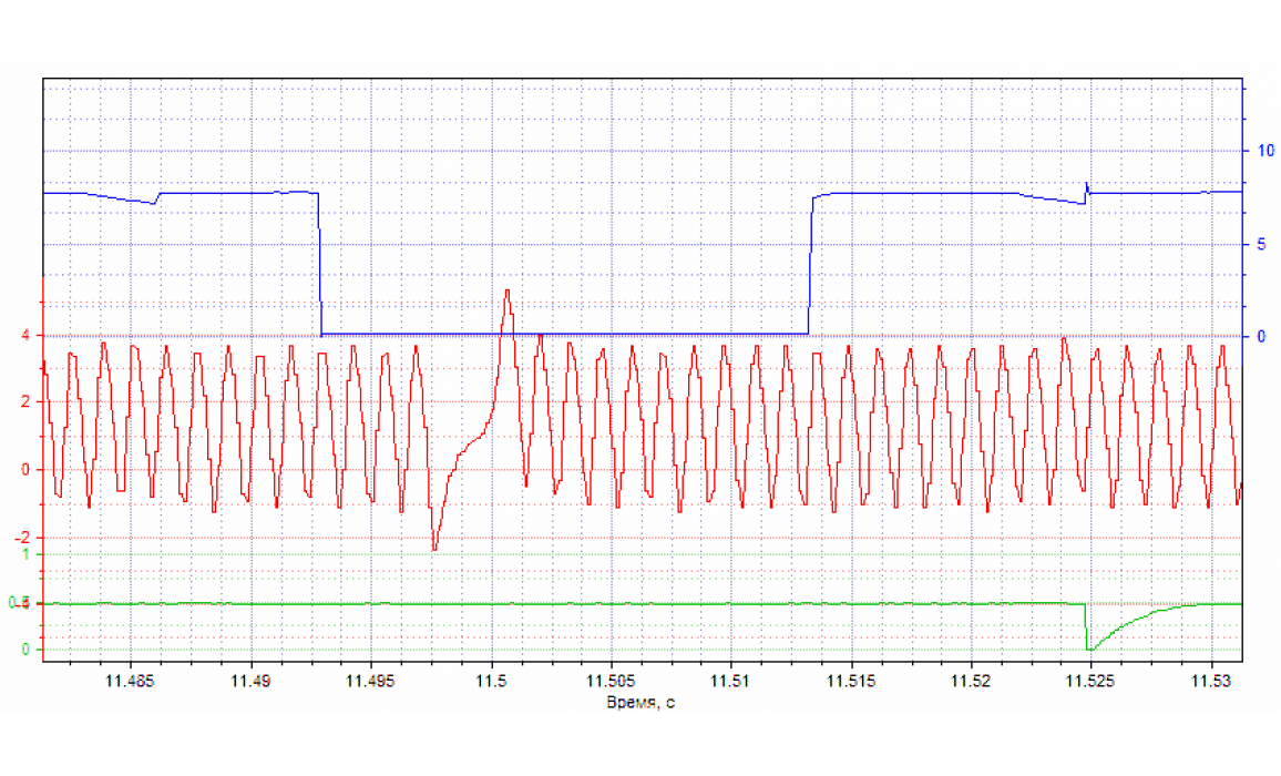 Good timing - CKP & CKM signal - BYD - F3 2005- : Image 1