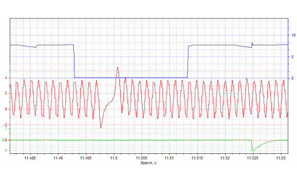 Good timing - CKP & CKM signal - BYD - F3 2005- : Image 2