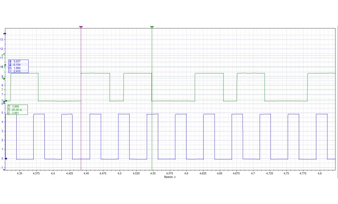 Good timing - CKP & CKM signal - Mitsubishi - Outlander 2003–2006 : Image 1
