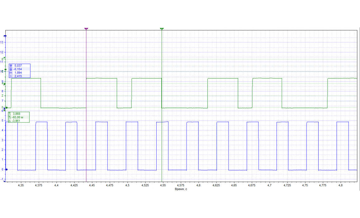 Эталон синхронизации - Сигнал ДПКВ + ДПРВ - Mitsubishi - Outlander 2003–2006 : Image 1