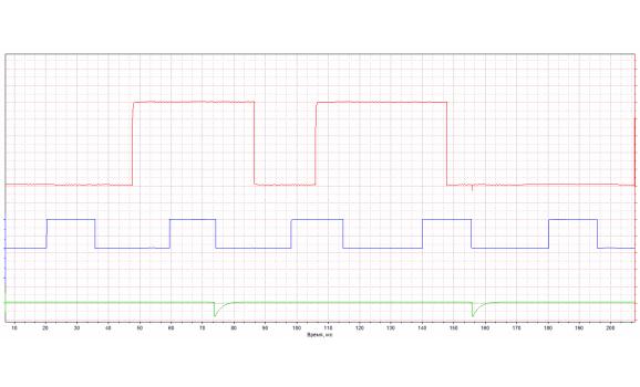 Осциллограмма - Эталон синхронизации - Синхронизация ГРМ - 4G64 16V 2.4L - Mitsubishi - Outlander 2003–2006 : Image 1