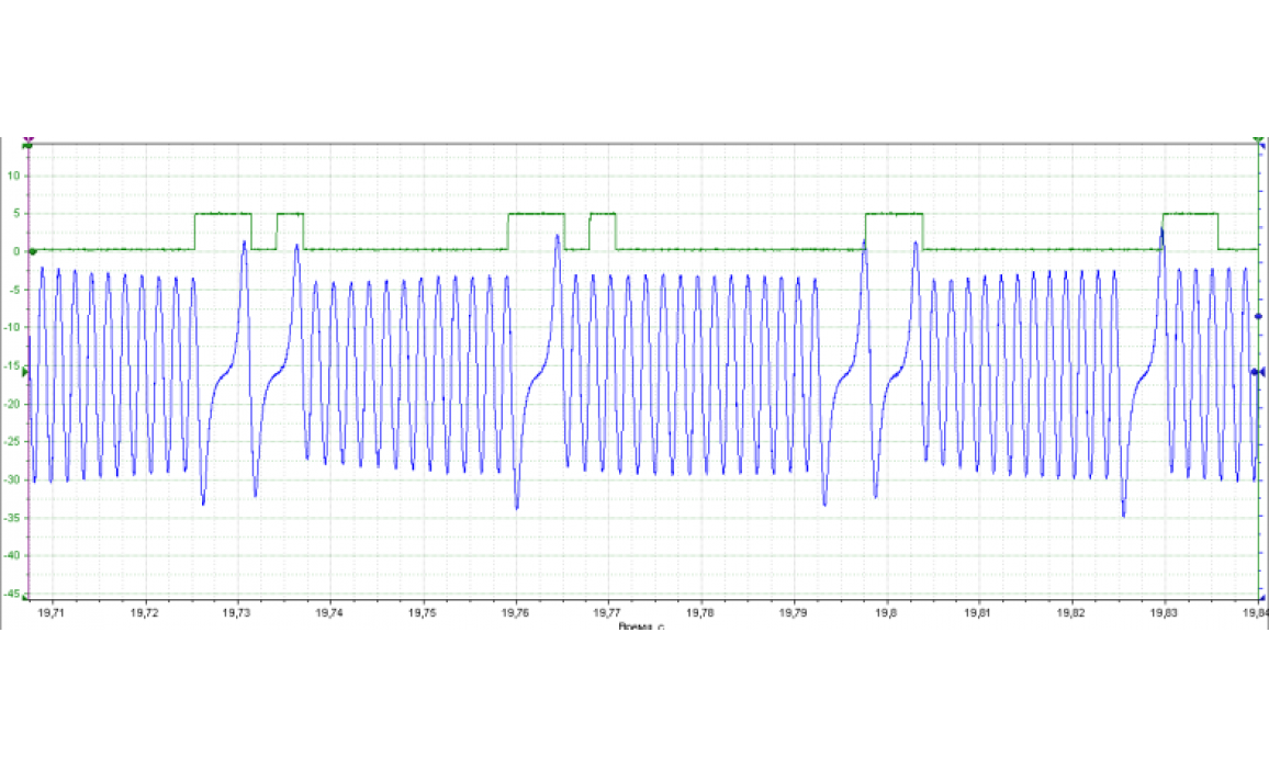 Осциллограмма - Опережение распредвалов - Синхронизация ГРМ - J20A 16V 2.0L - Suzuki - Grand Vitara 2005–2017 : Image 1
