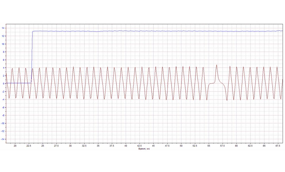 Good timing - CKP & CKM signal - Renault - Scénic 1996–2003 : Image 1