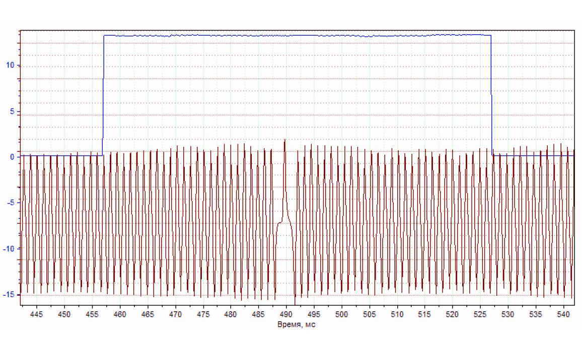 Good timing - CKP & CKM signal - Renault - Scénic 1996–2003 : Image 2
