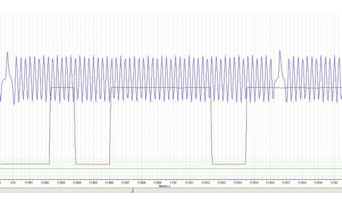 CKP & CKM signal - Renault - Mégane 2002–2009 : Image 2