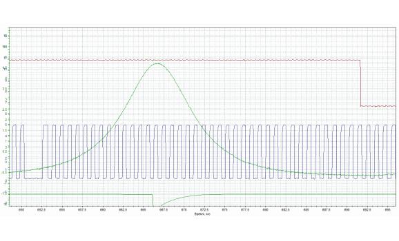 Осциллограмма - Эталон синхронизации - Синхронизация ГРМ - G6BA 24V 2.7L - KIA - Sportage 2004-2010 : Image 2