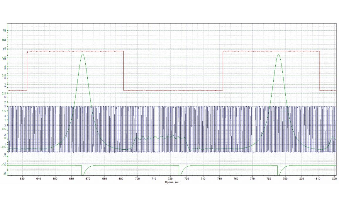 Good timing - CKP & CKM signal - KIA - Sportage 2004-2010 : Image 2