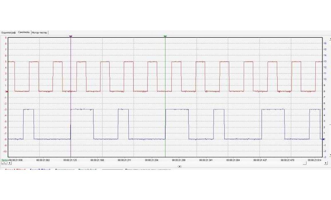 Good timing - CKP & CKM signal - KIA - Sorento 2003–2009 : Image 1