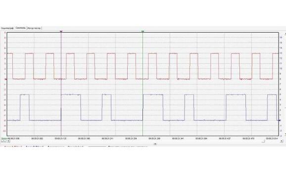 Эталон синхронизации - Сигнал ДПКВ + ДПРВ - KIA - Sorento 2003–2009 : Image 1