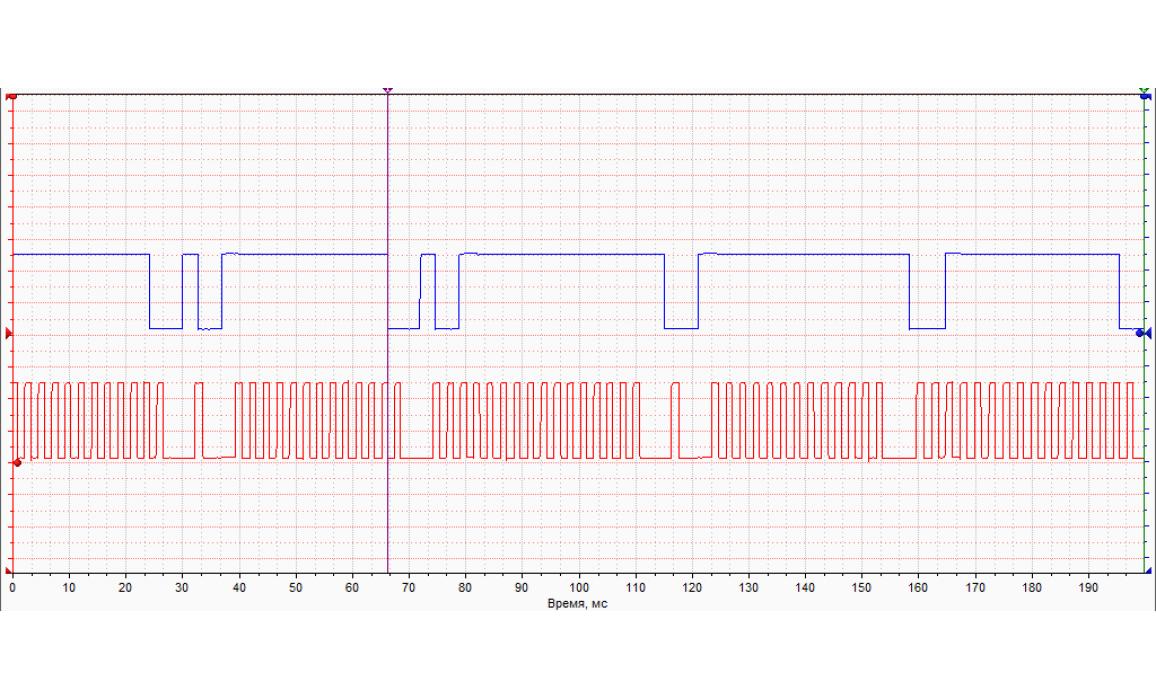 Эталон синхронизации - Сигнал ДПКВ + ДПРВ - Mazda - 3 2003-2009 : Image 2