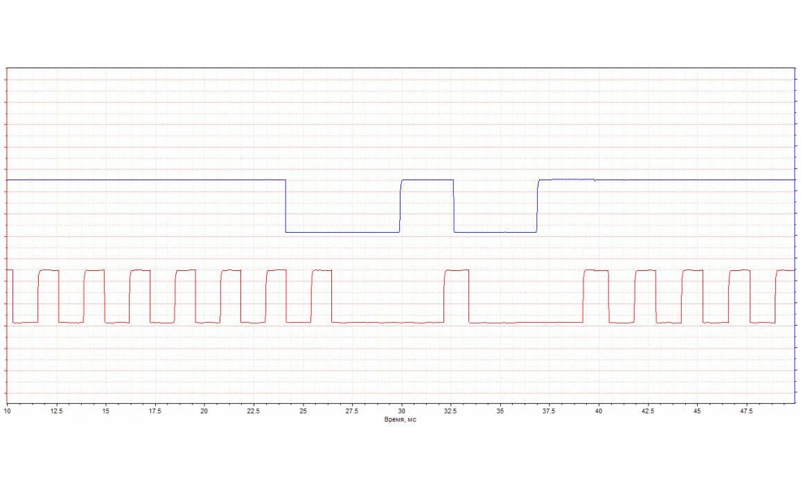 Good timing - CKP & CKM signal - Mazda - 3 2003-2009 : Image 1
