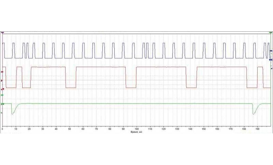 Эталон синхронизации - Сигнал ДПКВ + ДПРВ - Honda - Civic 2006-2012 : Image 1