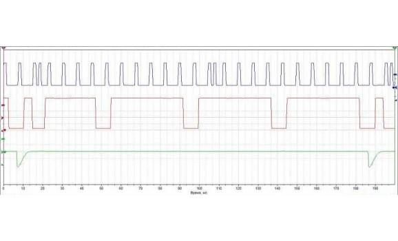 Good timing - CKP & CKM signal - Honda - Civic 2006-2012 : Image 1