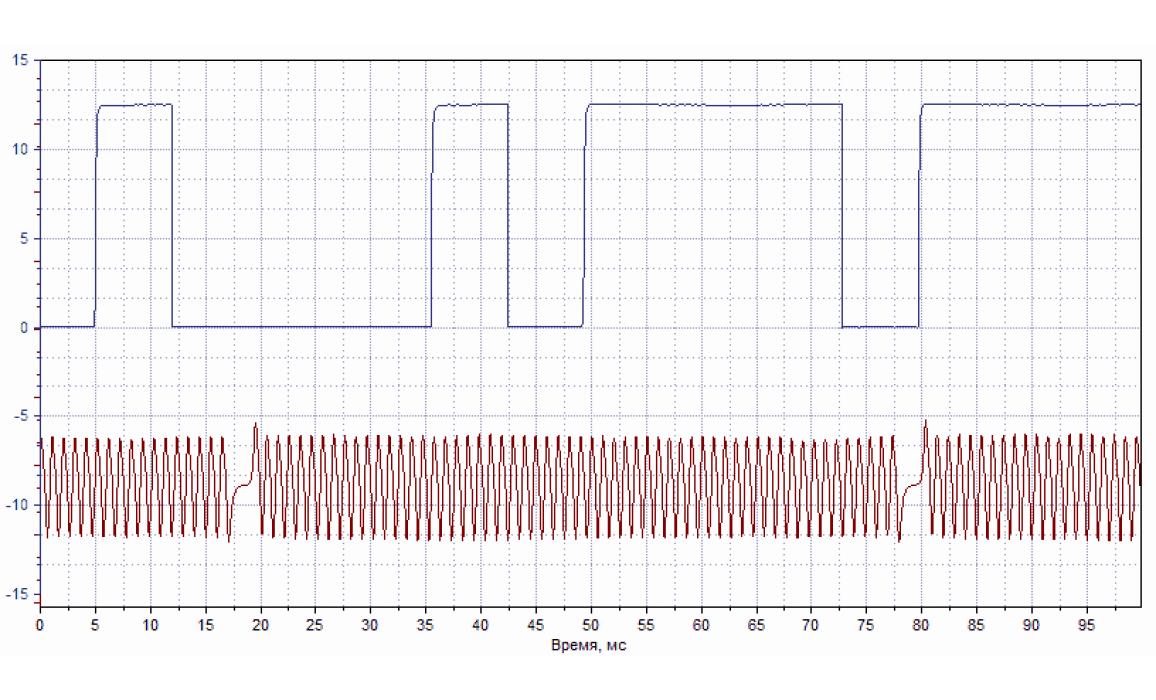 Эталон синхронизации - Сигнал ДПКВ + ДПРВ - Chery - Tiggo 2005- : Image 2