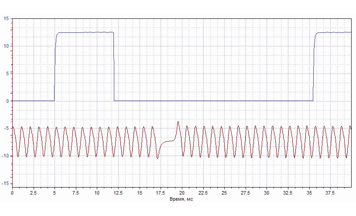 Эталон синхронизации - Сигнал ДПКВ + ДПРВ - Chery - Tiggo 2005- : Image 1