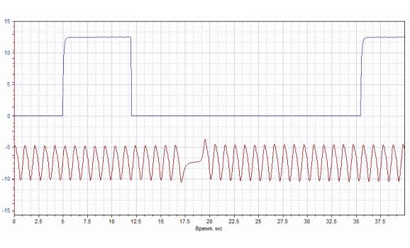 Good timing - CKP & CKM signal - Chery - Tiggo / Tiggo 3 2005-2014 : Image 2