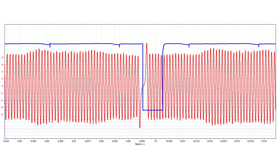 Good timing - CKP & CKM signal - Lancia - Kappa 1994-2000 : Image 1