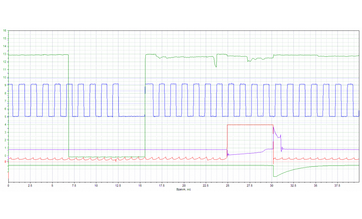 Good timing - CKP & CKM signal - VW - Sharan 1995-2010 : Image 1