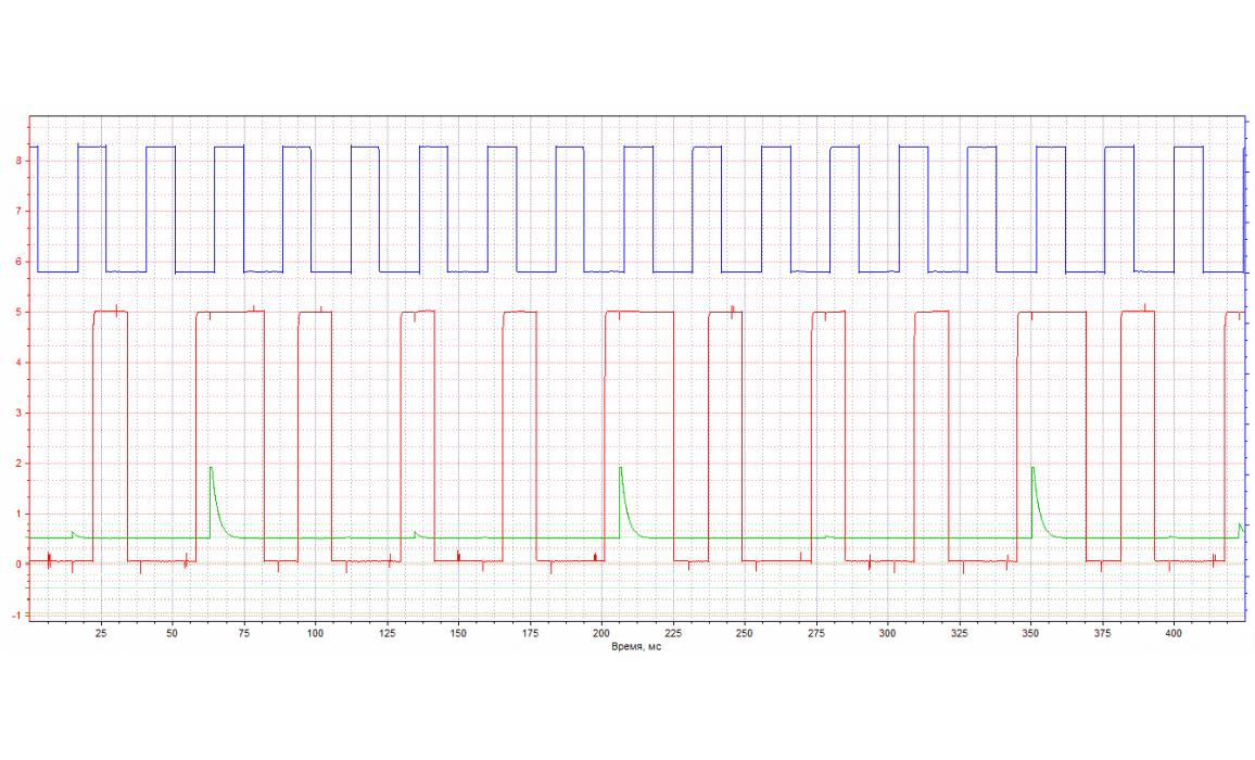 Good timing - CKP & CKM signal - Mitsubishi - Pajero 1999-2006 : Image 2