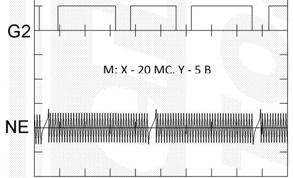 Эталон синхронизации - Сигнал ДПКВ + ДПРВ - Toyota - Yaris 2005-2013 : Image 1