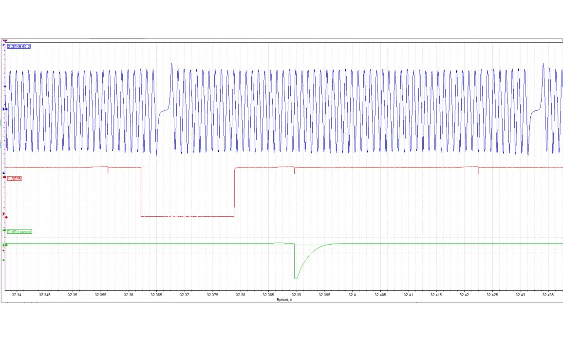 Эталон синхронизации - Сигнал ДПКВ + ДПРВ - KIA - Clarus / Credos II 1995-2001 : Image 1