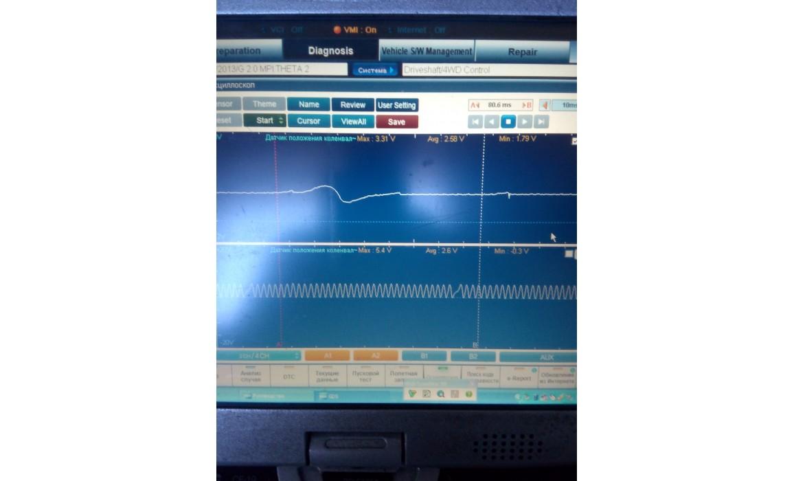 Эталон синхронизации - Сигнал ДПКВ + ДПРВ - Mazda - 6 2002-2008 : Image 1