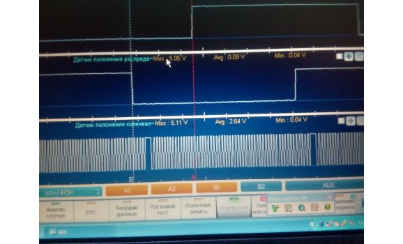 Эталон синхронизации - Сигнал ДПКВ + ДПРВ - Dodge - Caliber SXT 2006-2012 : Image 1