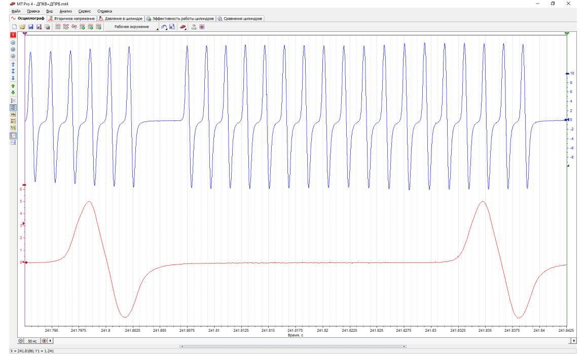 Good timing - CKP & CMP signal - DAF - XF 95 1997-2002 : Image 3