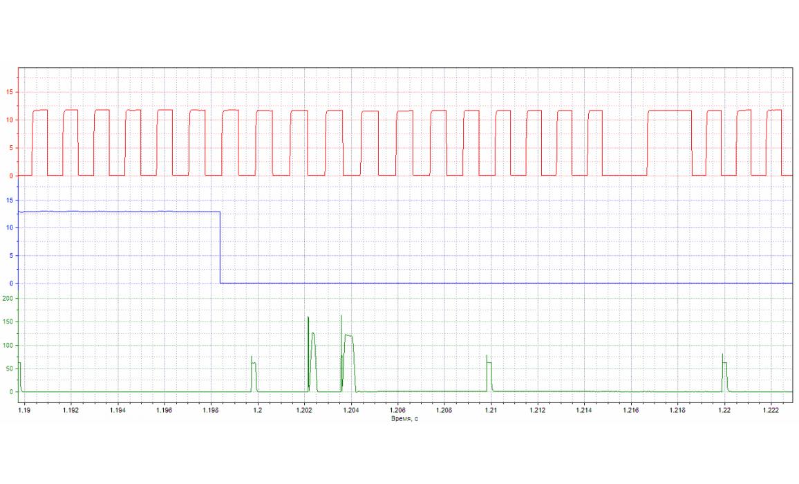 Эталон синхронизации - Сигнал ДПКВ + ДПРВ - Citroën - Jumpy 2007–2011 : Image 1