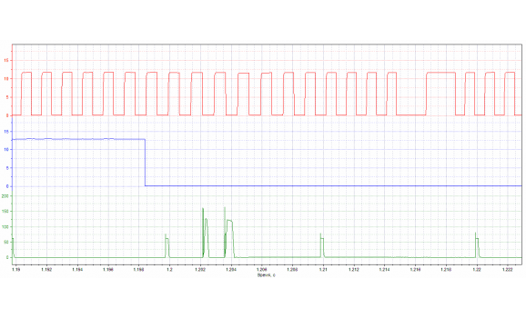 Good timing - CKP & CKM signal - Citroën - Jumpy 2007–2011 : Image 2