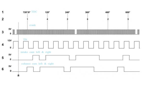 Эталон синхронизации - Сигнал ДПКВ + ДПРВ - Mercedes - ML350 2005-2011 : Image 1