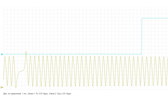 Эталон синхронизации - Сигнал ДПКВ + ДПРВ - Skoda - Fabia 1999-2007 : Image 3