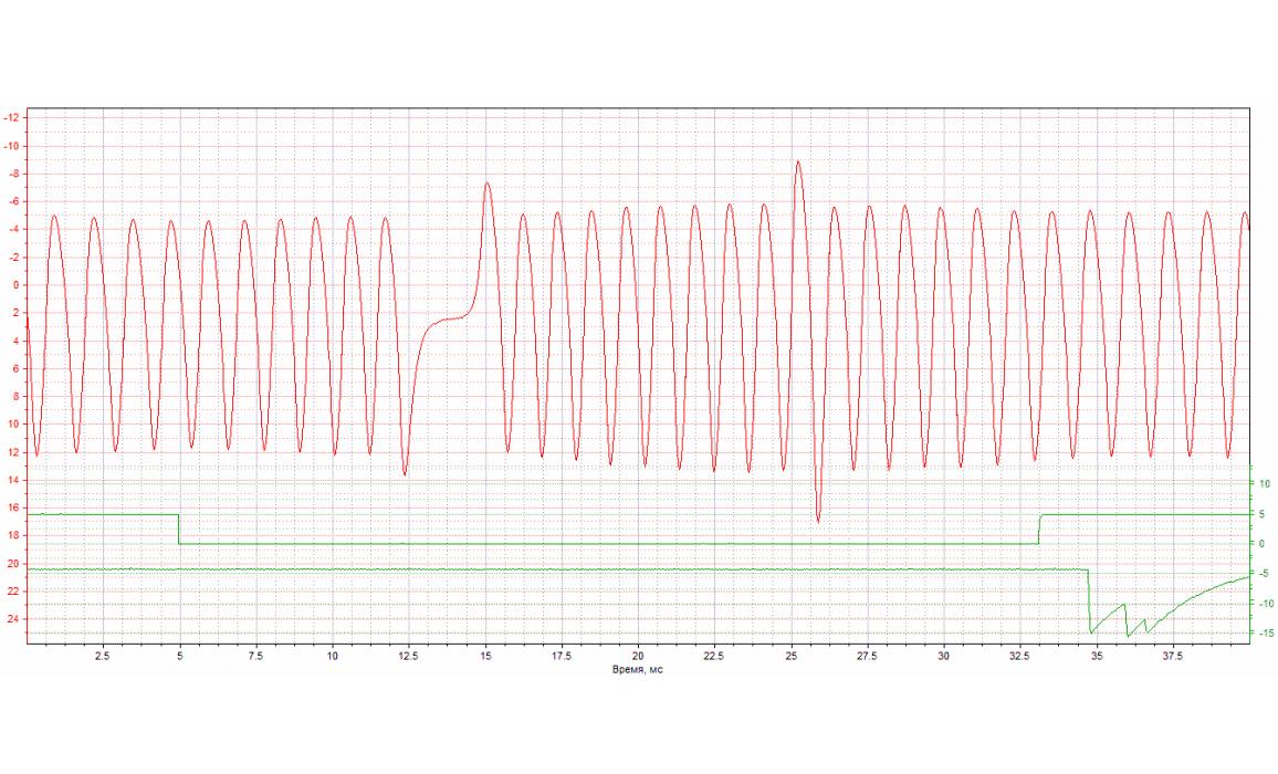 Эталон синхронизации - Сигнал ДПКВ + ДПРВ - Mercedes - Sprinter 906 2007–2010 : Image 1