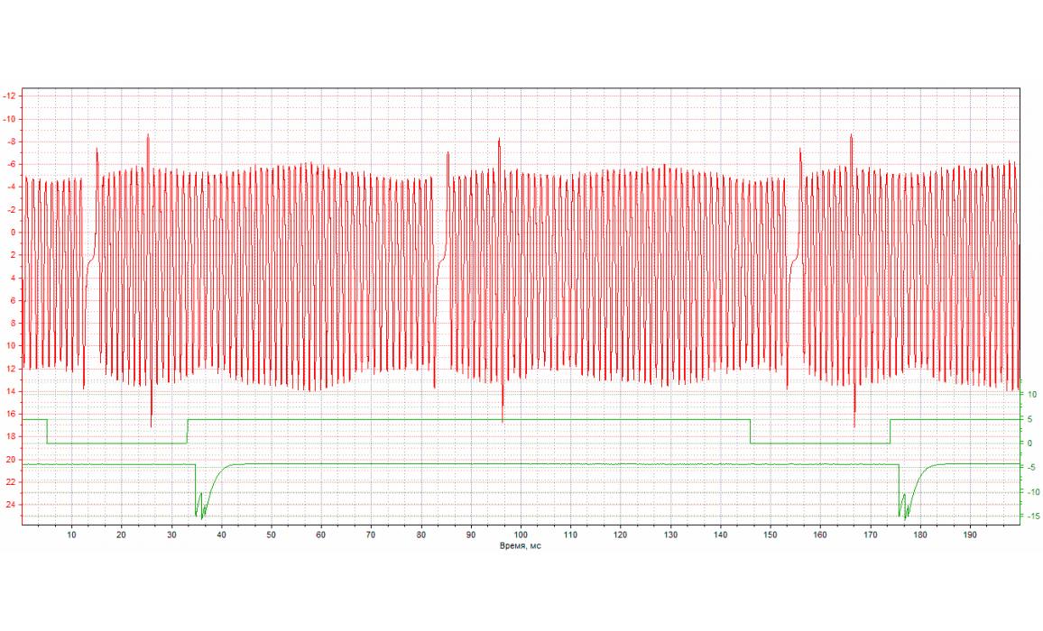 Эталон синхронизации - Сигнал ДПКВ + ДПРВ - Mercedes - Sprinter 906 2007–2010 : Image 2