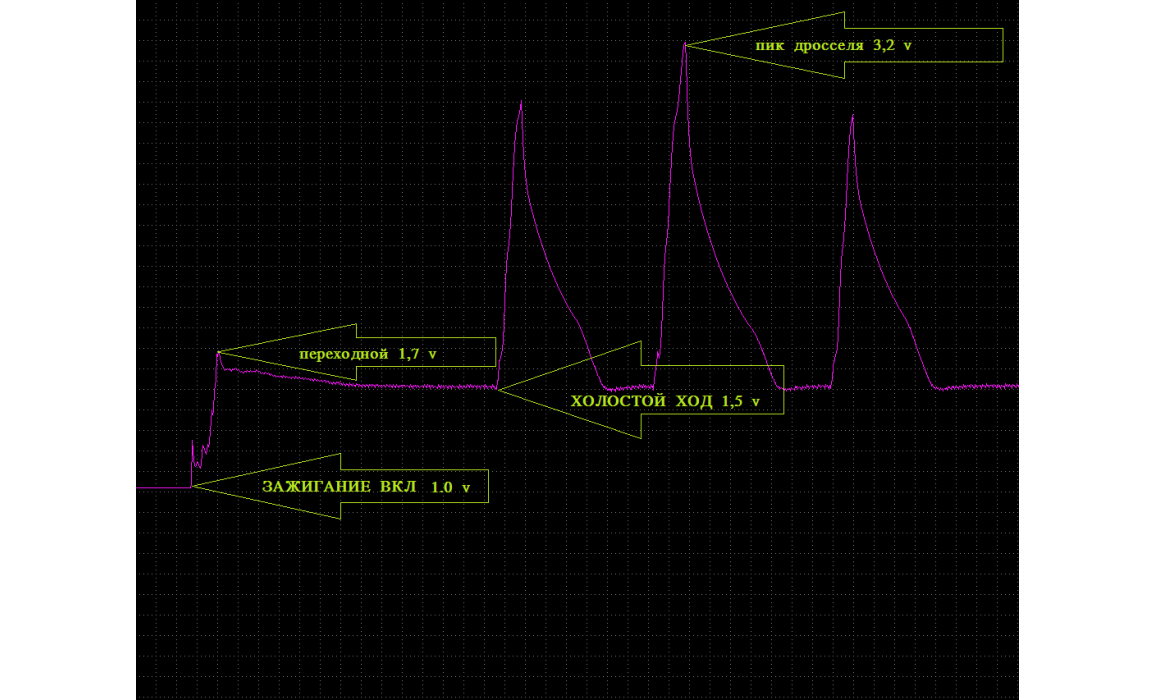 Good - Output voltage - Mitsubishi - Pajero 2006– : Image 1