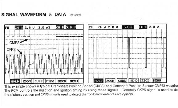 Good timing - CKP & CKM signal - KIA - Rio 2005–2011 : Image 1