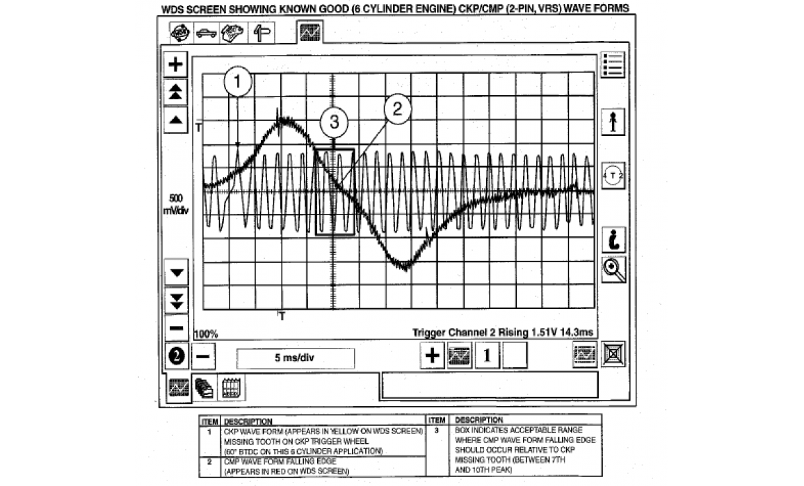 Good timing - CKP & CKM signal - Ford - Explorer 2 1995-2003 : Image 1
