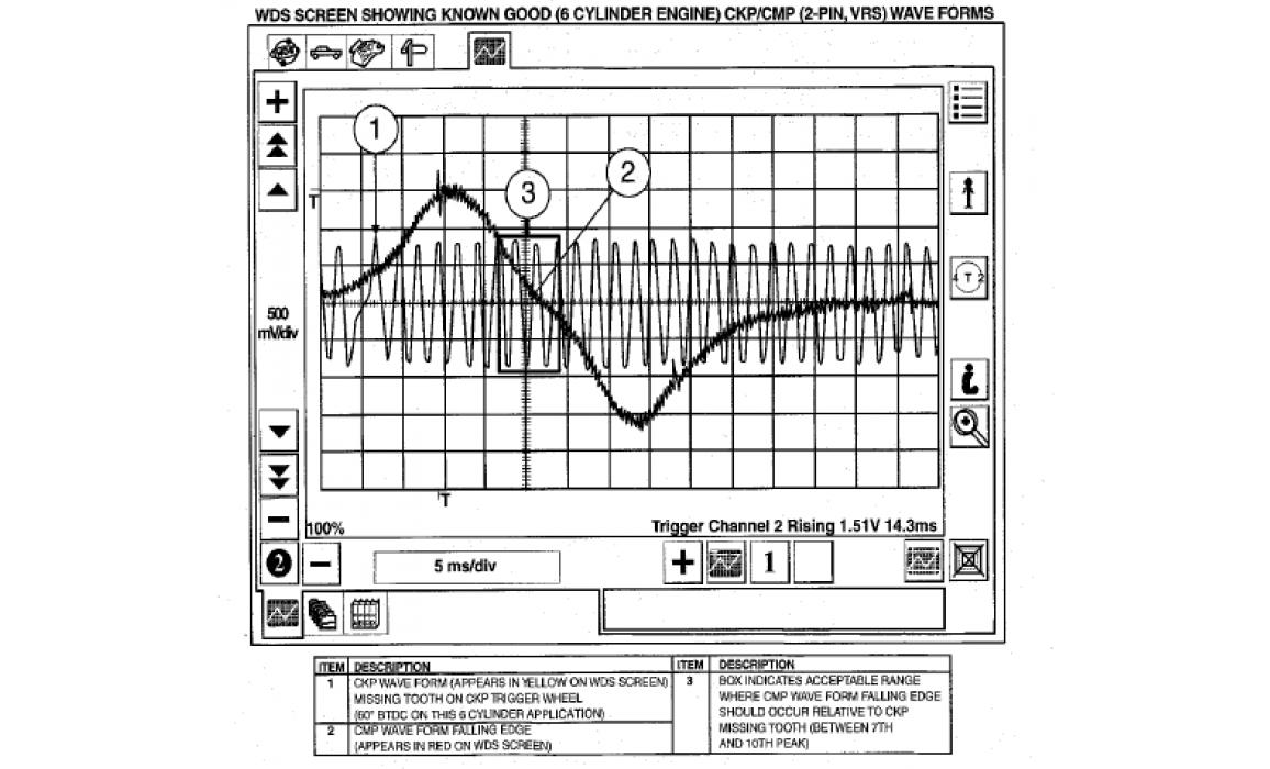 Эталон синхронизации - Сигнал ДПКВ + ДПРВ - Ford - Explorer 2 1995-2003 : Image 1