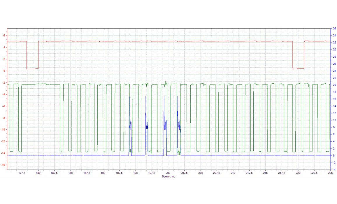 Эталон синхронизации - Сигнал ДПКВ + ДПРВ - Mazda - 6 2005-2007 : Image 1