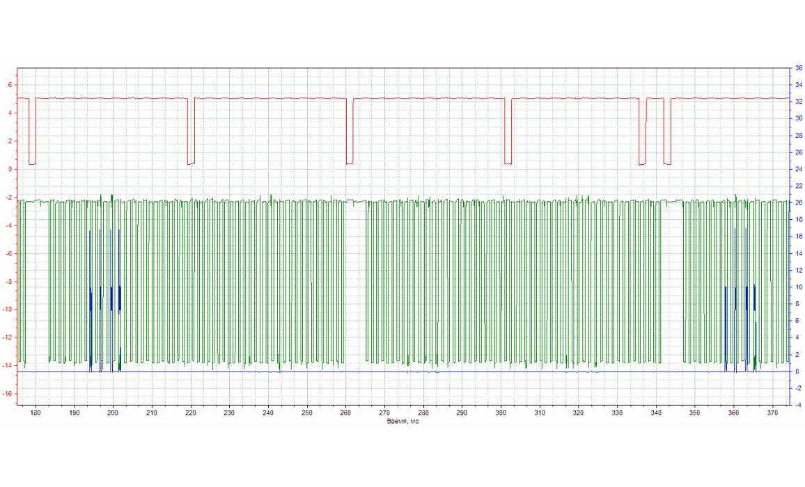 Эталон синхронизации - Сигнал ДПКВ + ДПРВ - Mazda - 6 2005-2007 : Image 2