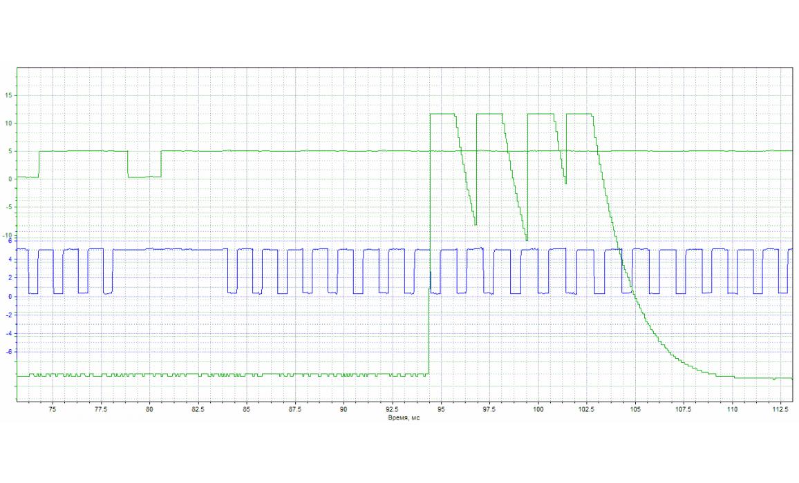 Good timing - CKP & CKM signal - Mazda - 6 2005-2007 : Image 1