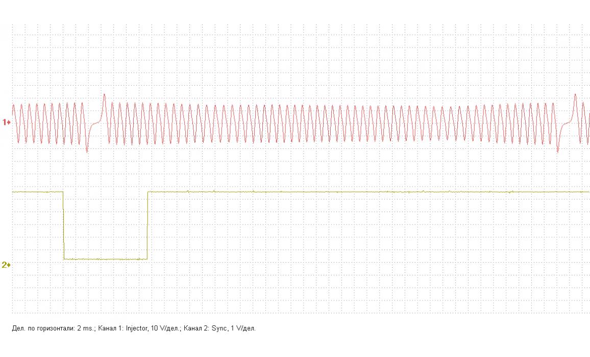 Эталон синхронизации - Сигнал ДПКВ + ДПРВ - Renault - Kangoo I 1997-2007 : Image 1