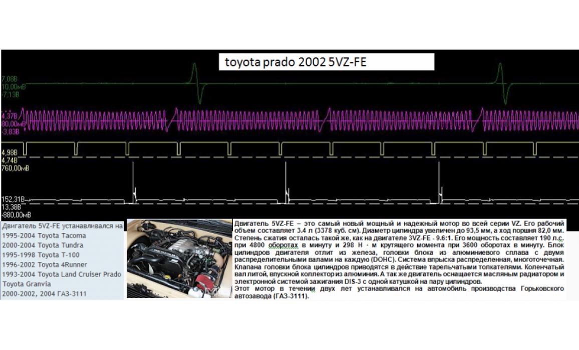 Эталон синхронизации - Сигнал ДПКВ + ДПРВ - Toyota - Land Cruiser Prado 1996-2002 : Image 2