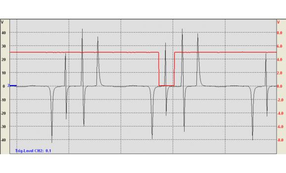 Good timing - CKP & CKM signal - Audi - 100 (C4) 1990-1994 : Image 1