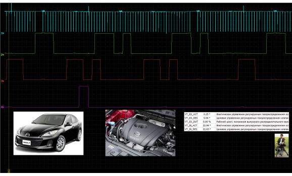 Эталон синхронизации - Сигнал ДПКВ + ДПРВ - Mazda - 3 2008-2013 : Image 1